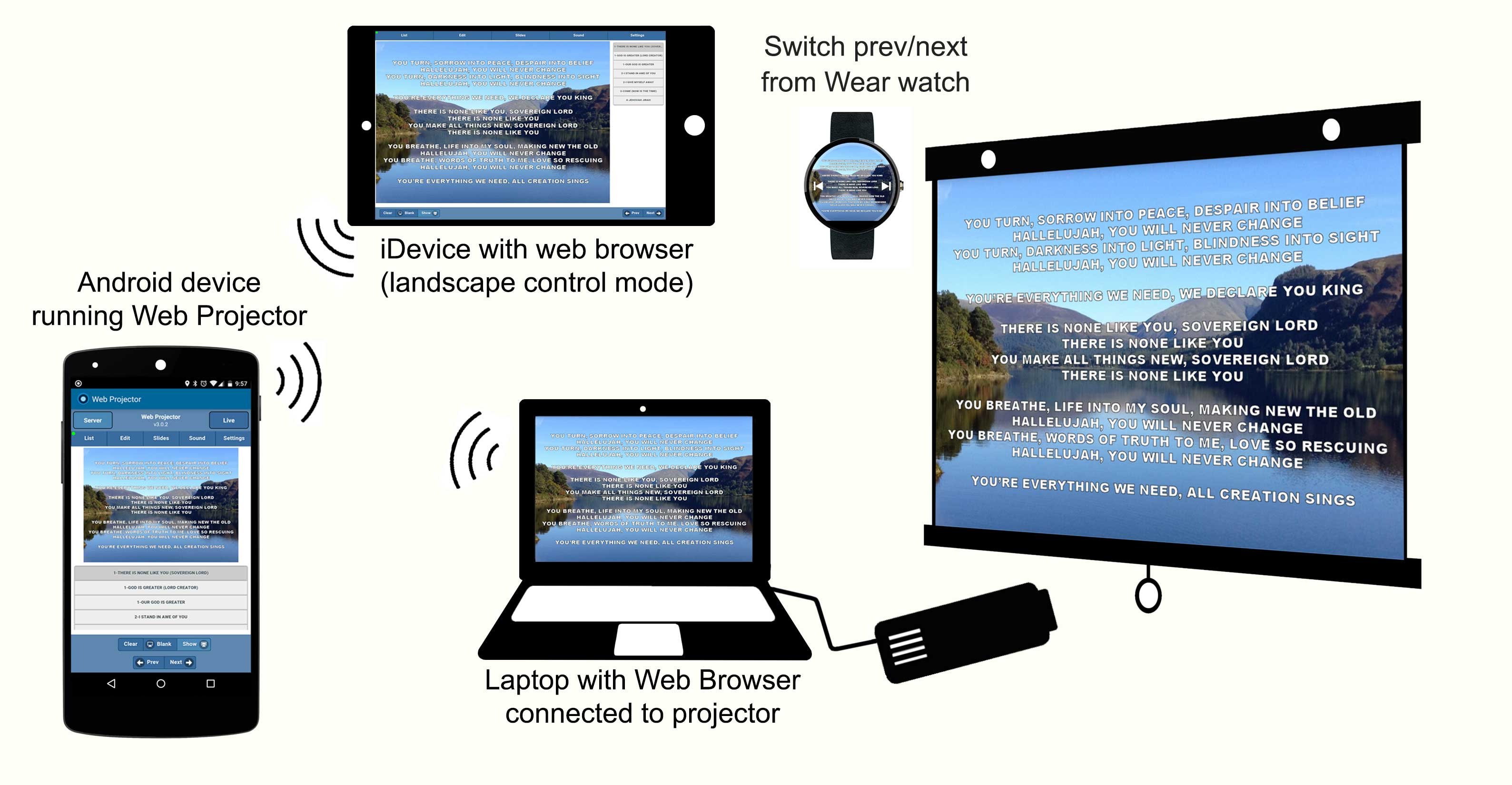Web Projector Example
